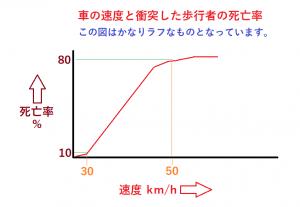 Shibouritsu